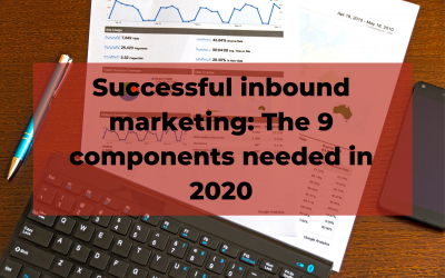 Successful inbound marketing